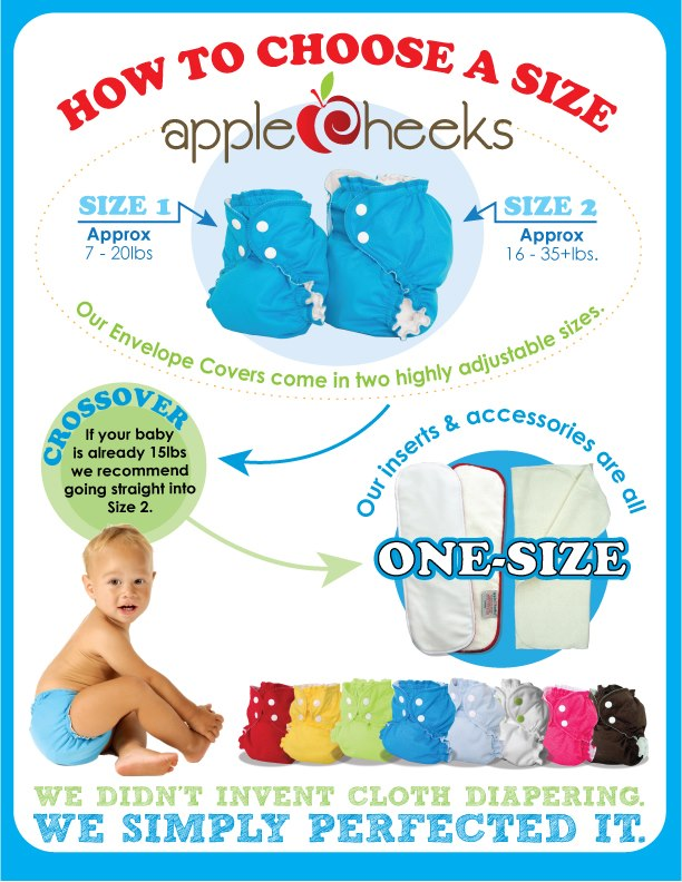 AppleCheeks Cloth Diapers Canada