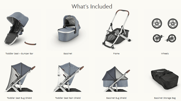 What's Included with the UPPAbaby Vista 2